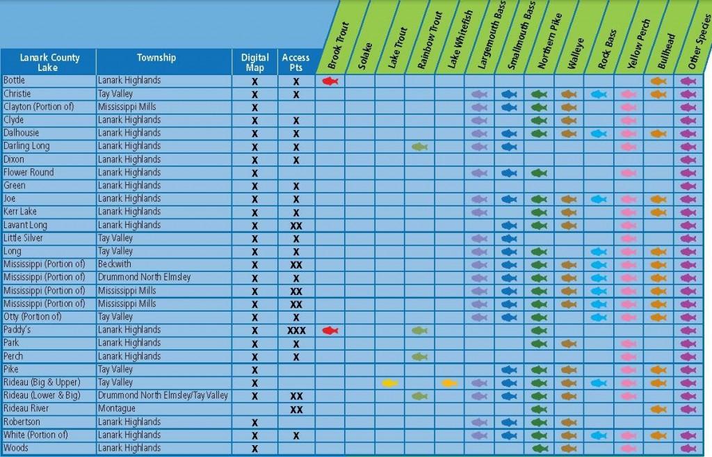 fishing chart (2)